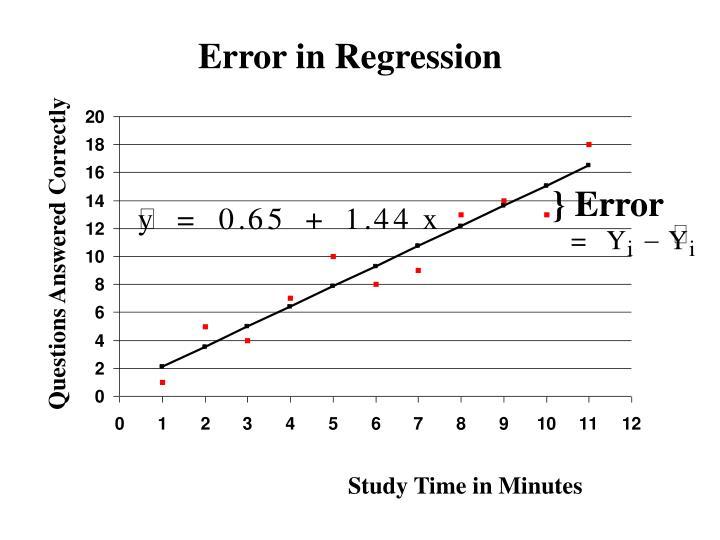 Error in Regression
