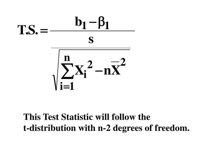 This Test Statistic will follow the