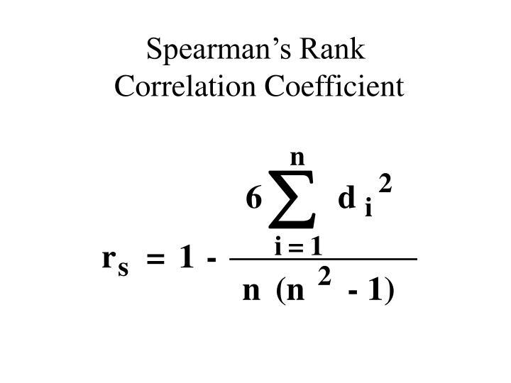 Spearman's Rank