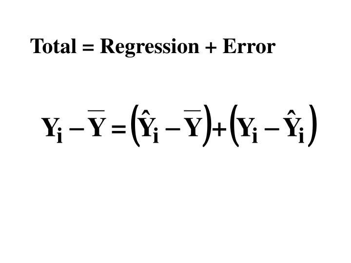 Total = Regression + Error