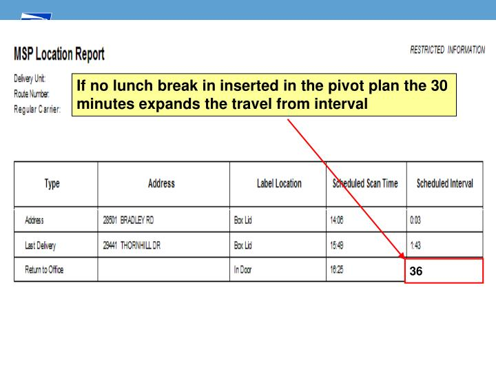 If no lunch break in inserted in the pivot plan the 30 minutes expands the travel from interval