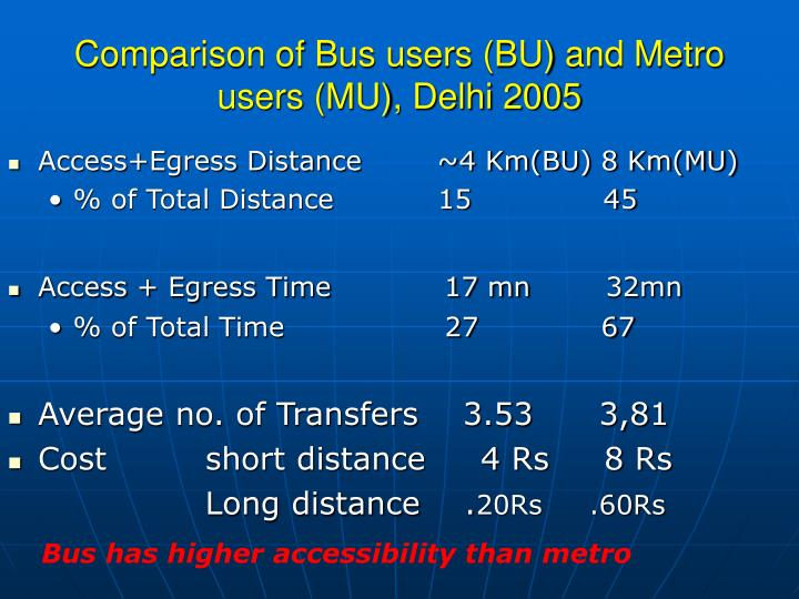 Comparison of Bus users (BU) and Metro users (MU), Delhi 2005