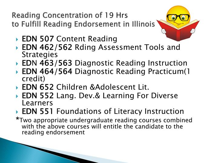 Reading Concentration of