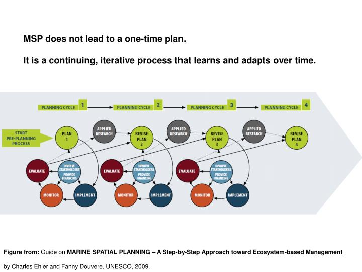 MSP does not lead to a one-time plan.