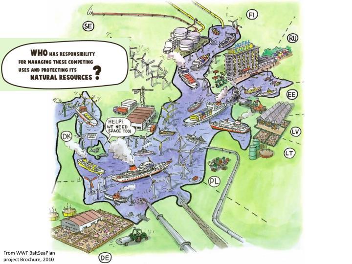 From WWF BaltSeaPlan project Brochure, 2010