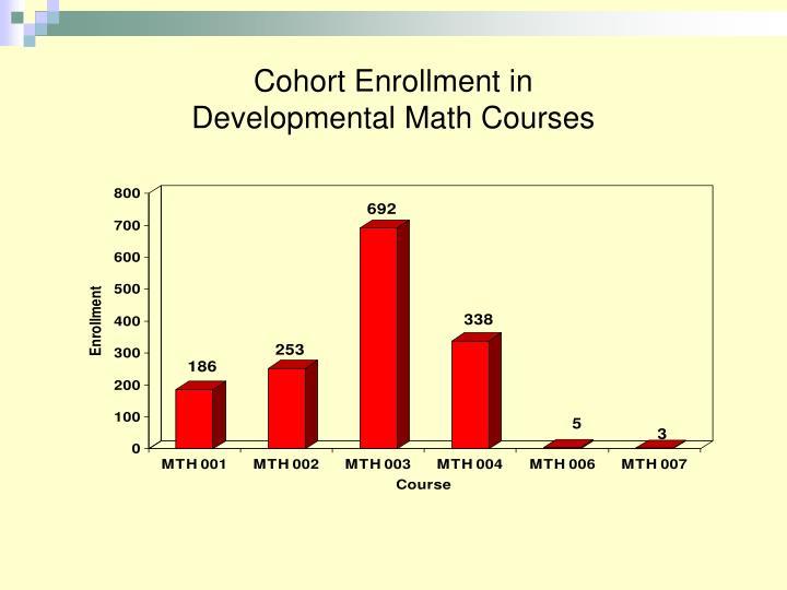 Cohort Enrollment in