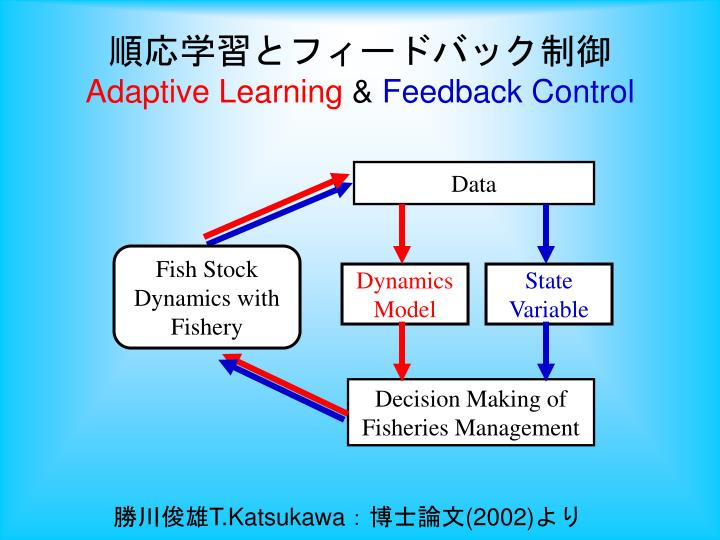 順応学習とフィードバック制御