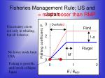 fisheries management rule us and japan