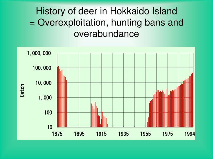 History of deer in Hokkaido Island