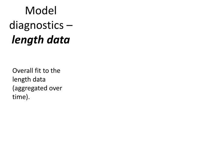 Model diagnostics –