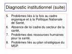 diagnostic institutionnel suite