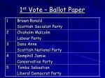 1 st vote ballot paper
