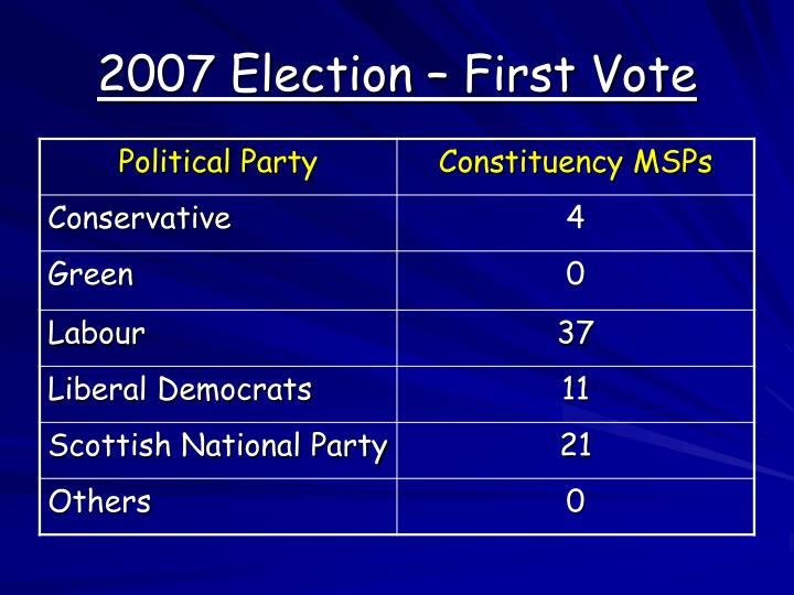2007 Election – First Vote