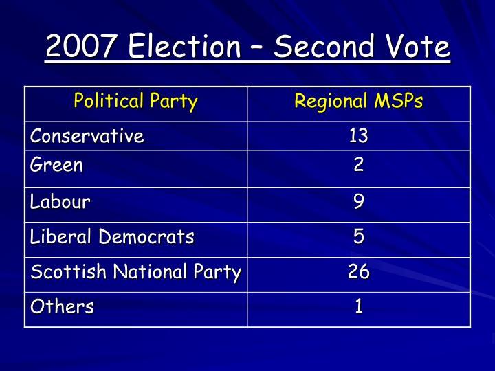 2007 Election – Second Vote