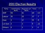 2011 election results