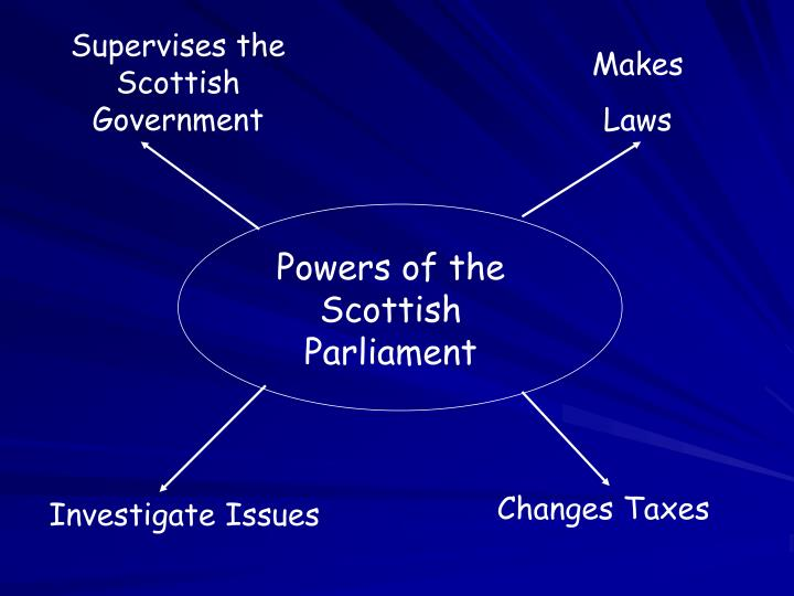 Supervises the Scottish Government