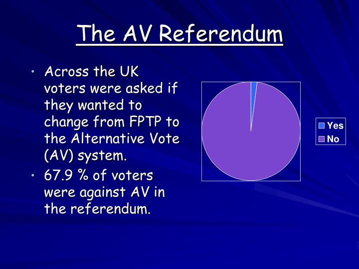 The AV Referendum