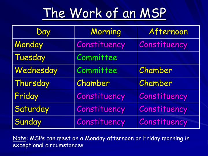 The Work of an MSP