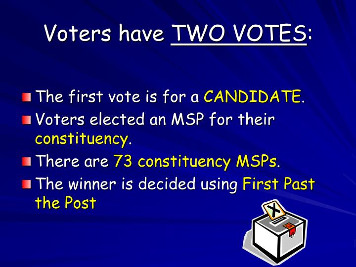 Voters have
