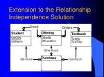 extension to the relationship independence solution
