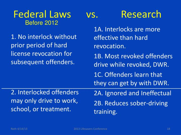 Federal Laws      vs.         Research