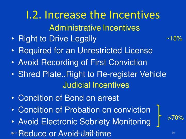 I.2. Increase the Incentives