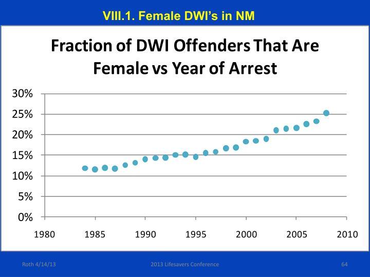 VIII.1. Female DWI's in NM