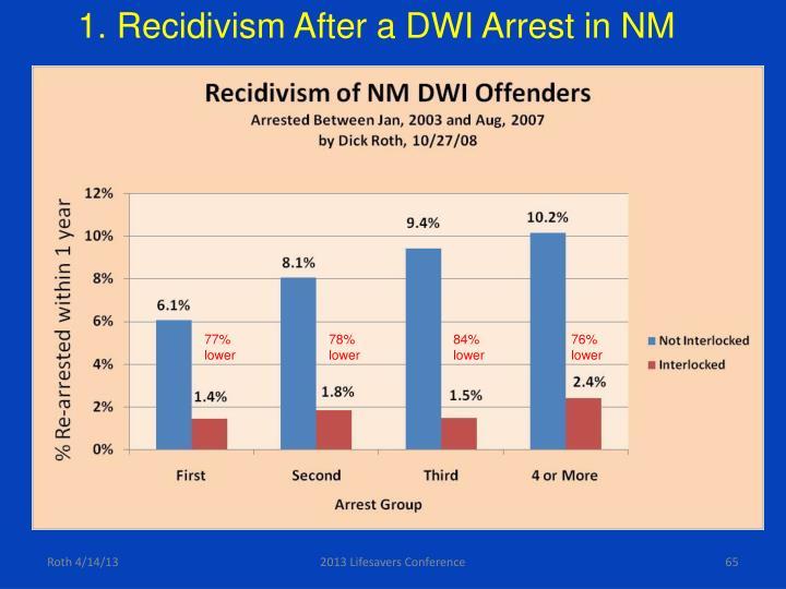 1. Recidivism After a DWI Arrest in NM