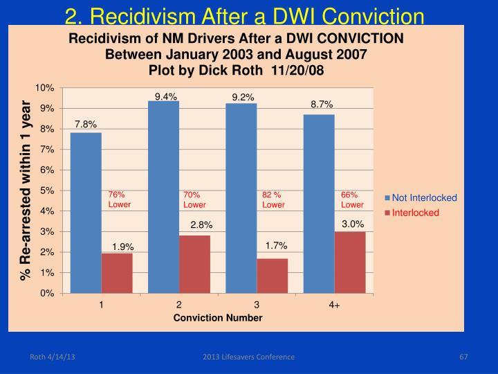 2. Recidivism After a DWI Conviction