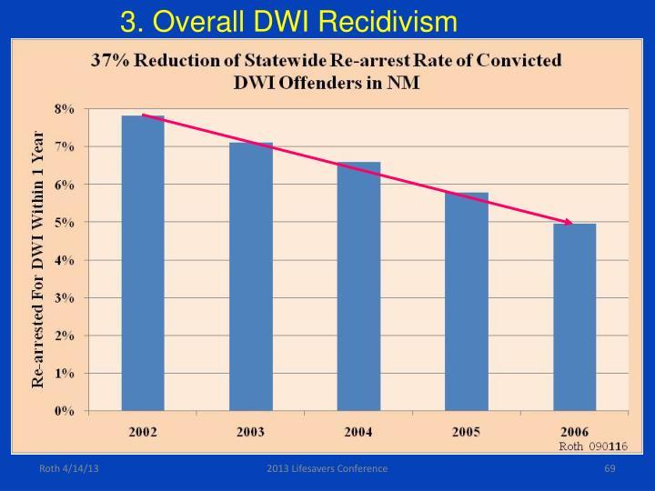 3. Overall DWI Recidivism