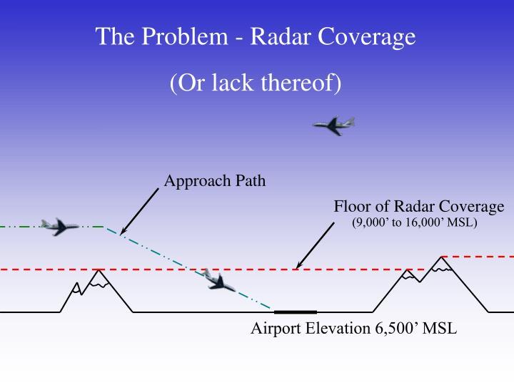 The Problem - Radar Coverage