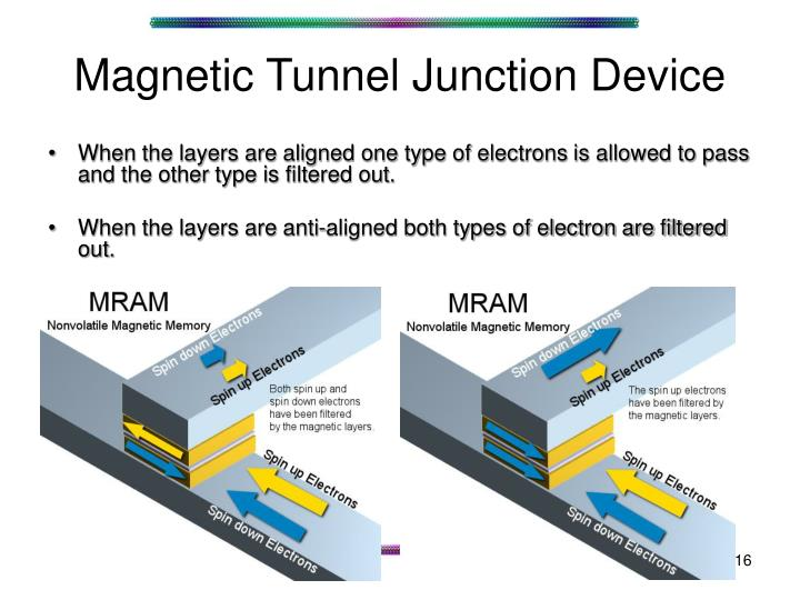 Magnetic Tunnel Junction Device