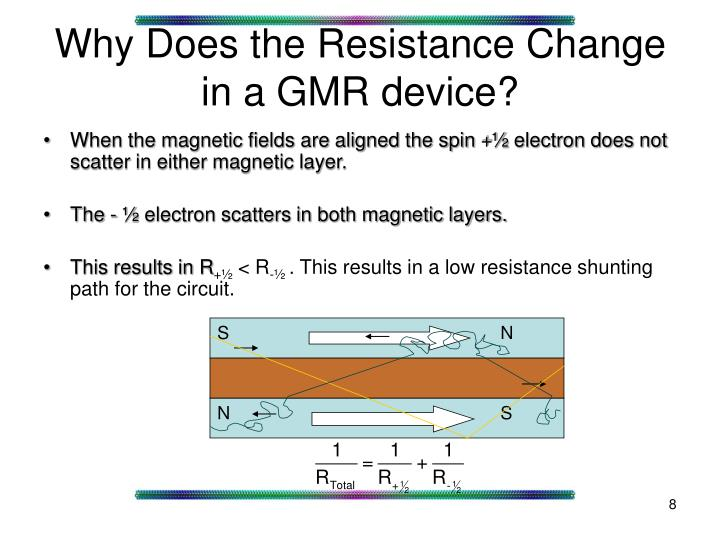 Why Does the Resistance Change in a GMR device?
