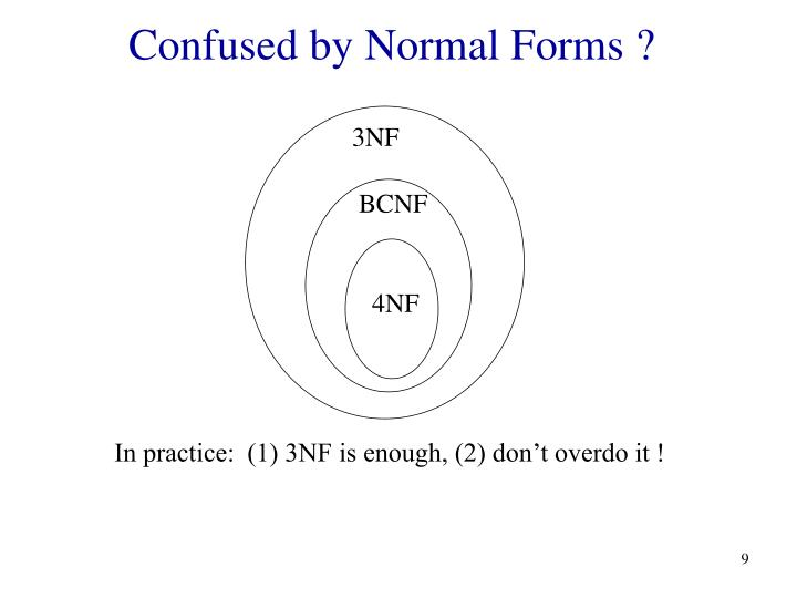 Confused by Normal Forms ?