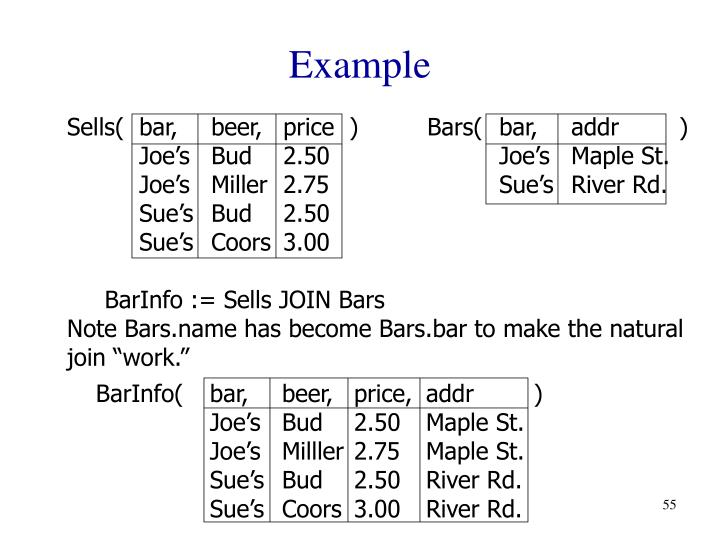 BarInfo(bar,beer,price,addr        )