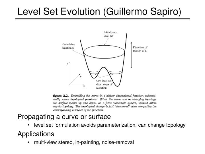 Level Set Evolution (Guillermo Sapiro)
