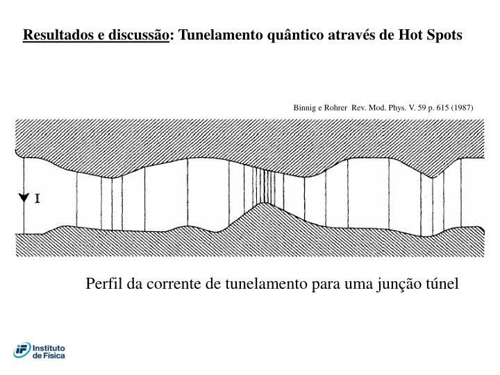 Binnig e Rohrer  Rev. Mod. Phys. V. 59 p. 615 (1987)