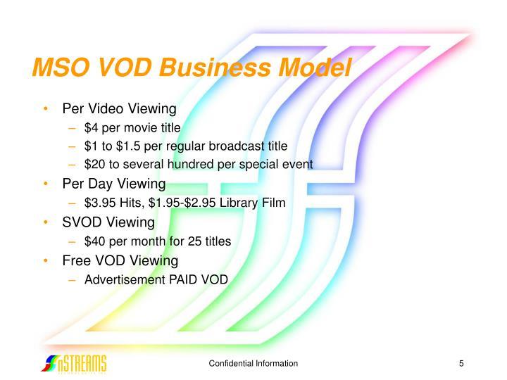 MSO VOD Business Model