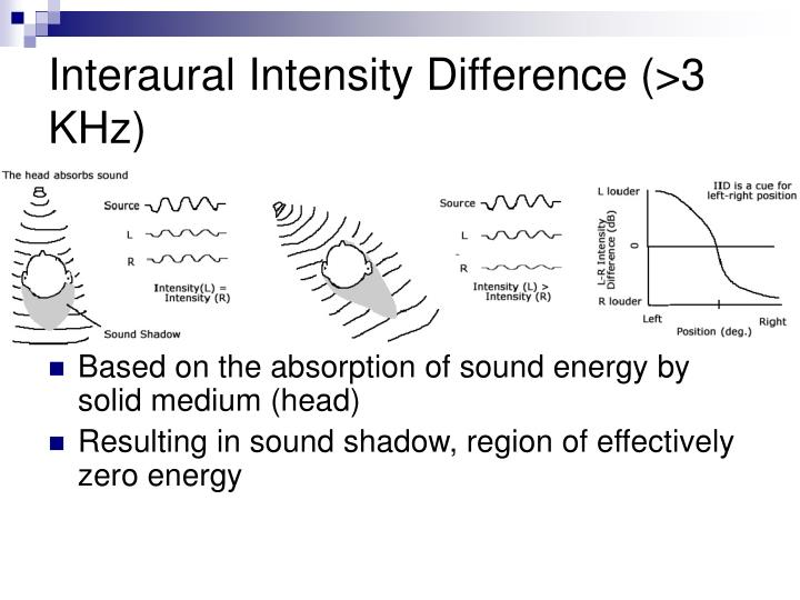 Interaural Intensity Difference (>3 KHz)