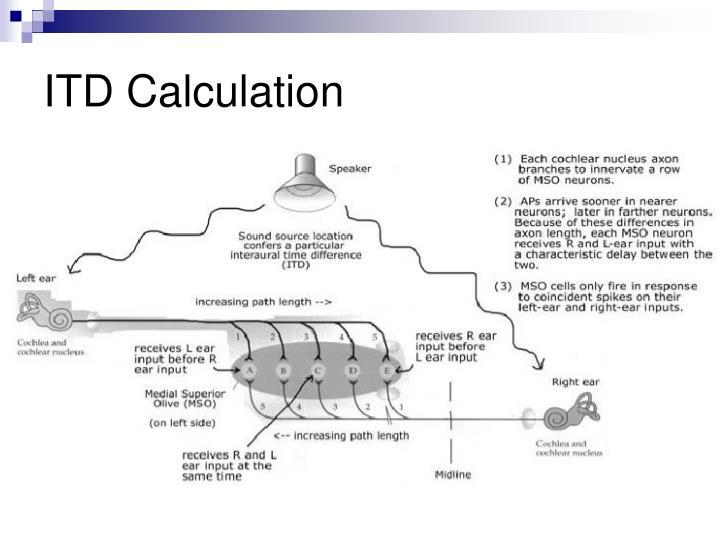 ITD Calculation