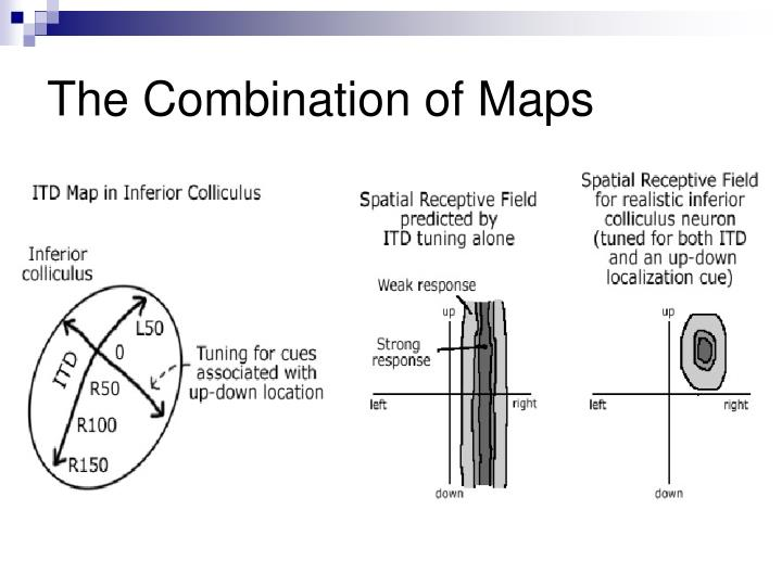 The Combination of Maps