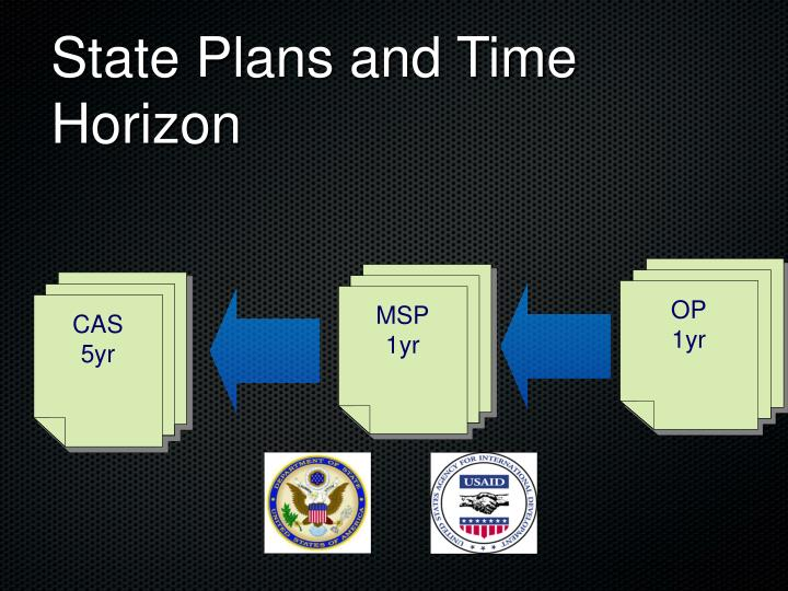 State Plans and Time Horizon