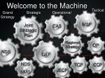 welcome to the machine1