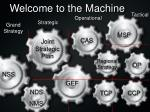 welcome to the machine2