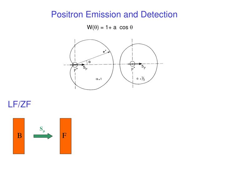 Positron Emission and Detection