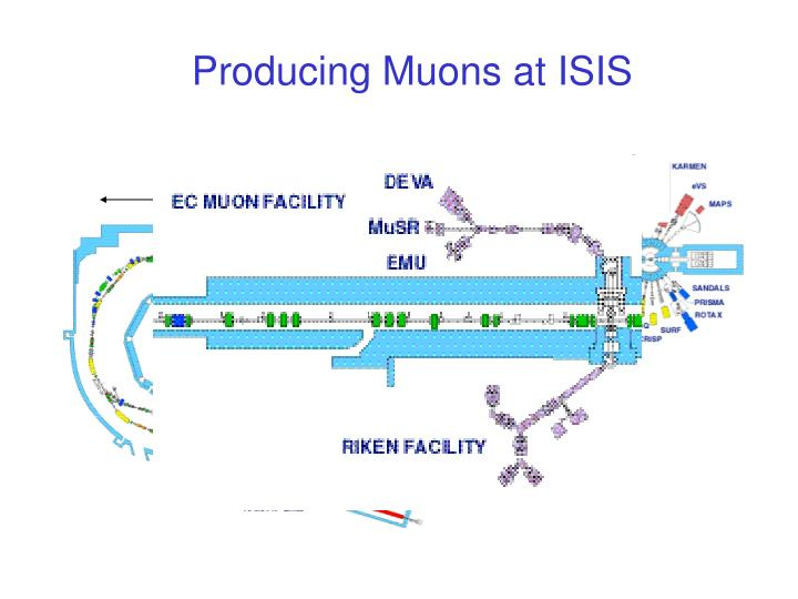 Producing Muons at ISIS