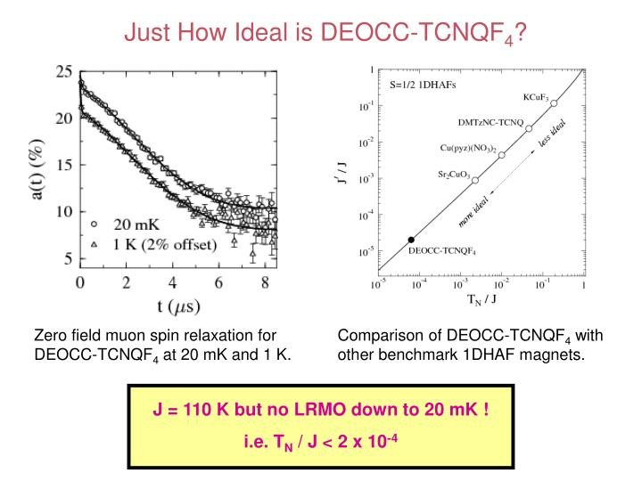 Just How Ideal is DEOCC-TCNQF