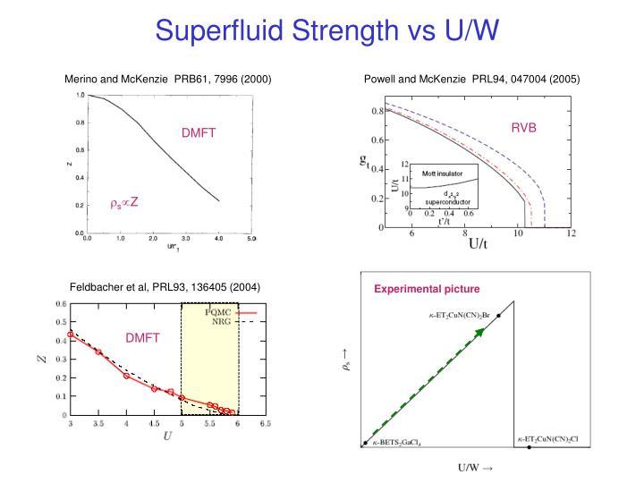 Superfluid Strength vs U/W