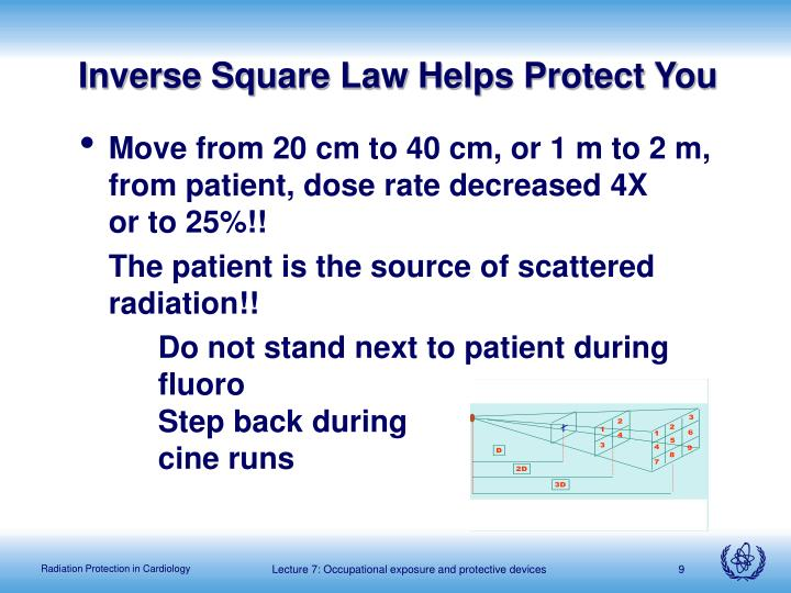 Inverse Square Law Helps Protect You
