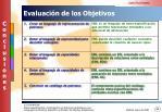 evaluaci n de los objetivos1